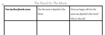 Novel vs. Movie Activity