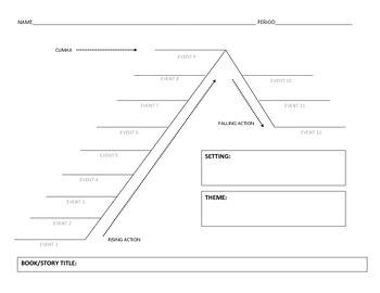 Novel or Short Story Map/Graphic Organizer