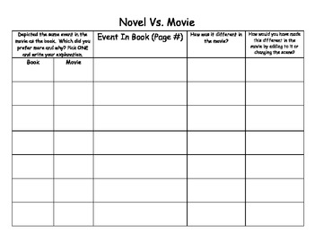 Novel vs. Movie Chart