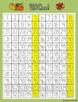 November 120 Chart