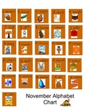 November ABC Chart