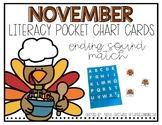 November Ending Sound Pocket Chart Fun