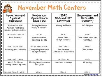 November Math Centers Menu {CCS Aligned} Grade 1