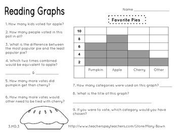 November Math Review Third Grade