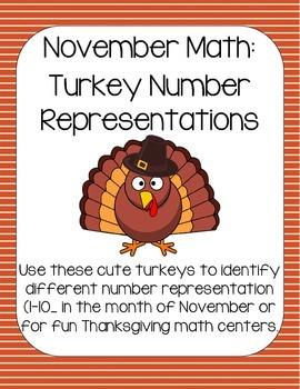 November Math: Turkey Number Representations