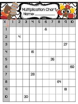 November Multiplication Charts