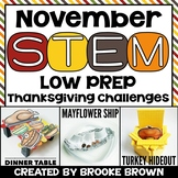 Thanksgiving STEM Challenges (November)