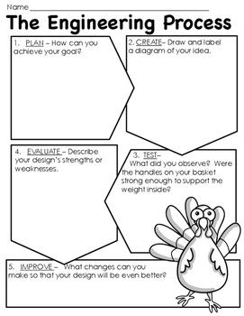November STEM STEAM Challenge: Thanksgiving Edition