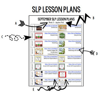 November Speech Lesson Plans (FREE)