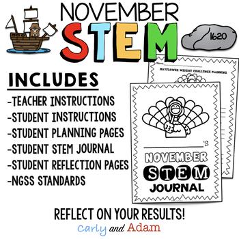 November Thanksgiving STEM Activity: The Mayflower Challenge