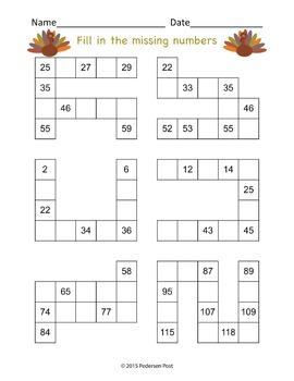 November Turkey 120 Chart Activities