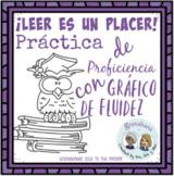 Novice Reading Literacy * JUGAR: Lectura de Proficiencia + Gráfico de Fluidez