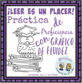 Novice Reading Literacy * JUGAR: Lectura de Proficiencia +