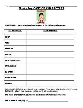 Novio Boy by Gary Soto - Character Chart