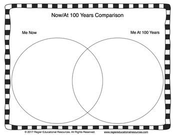 Now/At 100 Years Comparison Venn Diagram