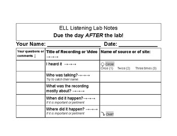 Now Hear This! Listening Lab Notes