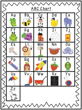 Now i know my abcs abc posters tracing books and charts tpt now i know my abcs abc posters tracing books and charts altavistaventures Image collections