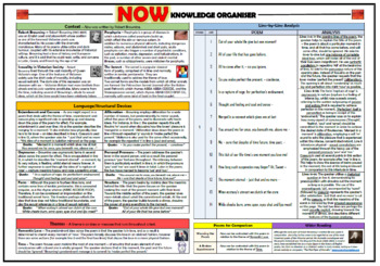Now - Robert Browning - Knowledge Organiser/ Revision Mat!