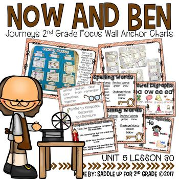Now and Ben Focus Wall Anchor Charts and Word Wall Cards