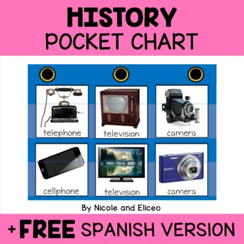 Vocabulary Pocket Chart - Now and Then