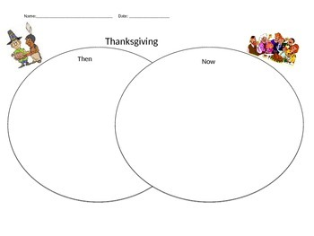 Now and Then Venn Diagram For Thanksgiving