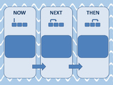Now, next then chart - Visual schedule for use with autistic learners