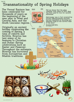 Nowruz is Science: Page 2 of 6 (Letter Size)