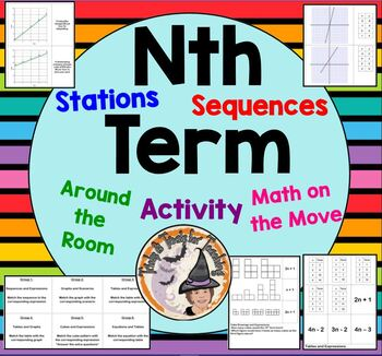 Nth Term Sequences Around the Room Activity Algebra Math on Move Stations