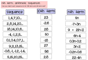 Nth Term of Arithmetic Sequences: Matching Activity & More