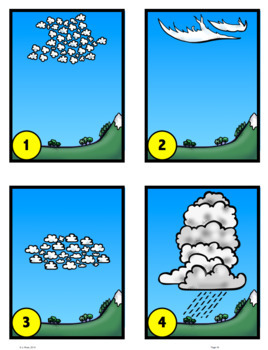 Nubes Spanish Cloud Types Matching Task Cards