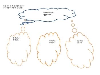 Nubes de comprension (ComprehensionClouds)
