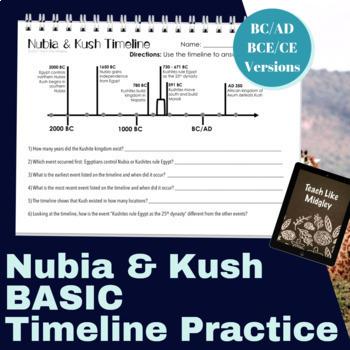 Nubia and Kush Timeline Practice