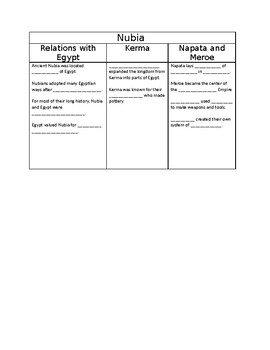 Nubian Guided Notes