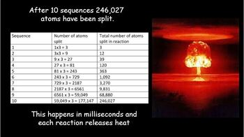 Nuclear Fission and Chain Reactions