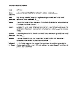Nuclear Chemistry Glossary
