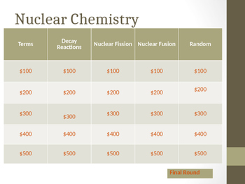 Nuclear Chemistry Jeopardy Review Game