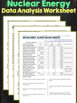 Nuclear Energy Data Analysis Worksheet by Mrs Lyons | TpT