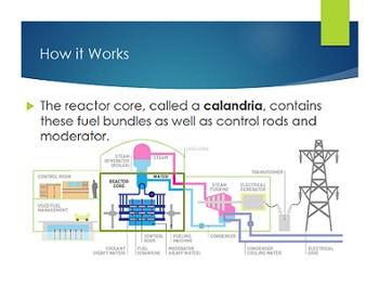 Nuclear Energy: Nuclear Power Generation - PowerPoint, Note, Homework [EDITABLE]
