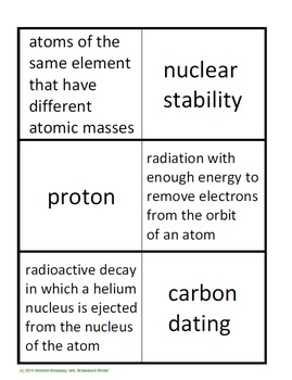 Nuclear Energy: Vocabulary Terms Domino Puzzle