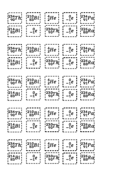 Nuclear Equations Cut and Paste Activity