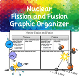 Nuclear Fission and Fusion Graphic Organizer