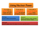 Nuclear Fission lesson and resources
