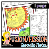 Nuclear Fusion and Nuclear Fission: Nuclear Energy - Physi