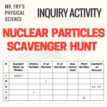 Periodic Table - Nuclear Particles Scavenger Hunt