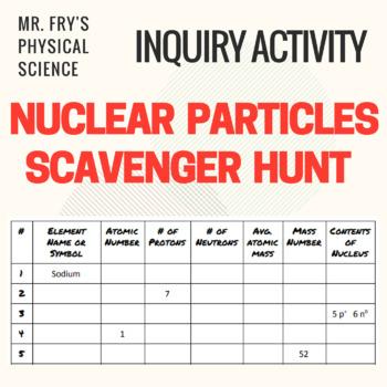 Nuclear Particles Scavenger Hunt