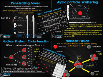 Nuclear Physics Unit - 7 Lessons
