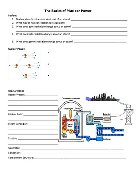 Nuclear Power Fill in Notes