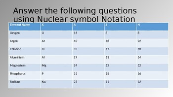 Nuclear Symbol Notation (Chemistry PowerPoint)