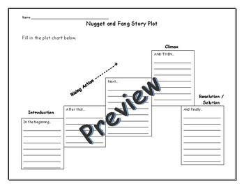 Nugget and Fang Story Plot WS