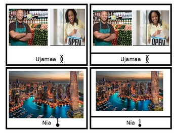 Nugzuo Saba- Kwanzaa Principles - Nomenclature Cards